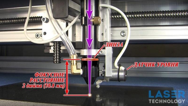 Как правильно сфокусировать лазер