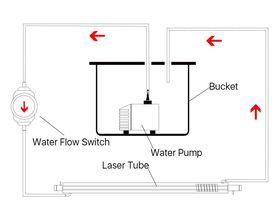 Датчик потока жидкости HT-30 (штуцер 10 мм)