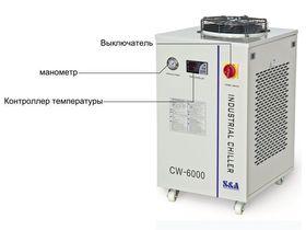 Чиллер CW-6000AH